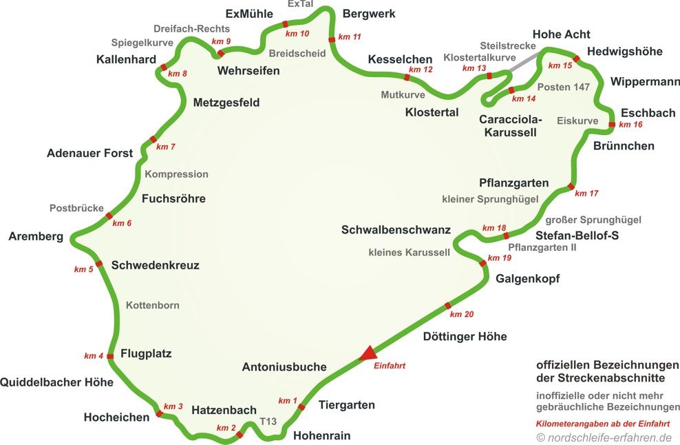 Streckenubersicht Der Nurburgring Nordschleife Nordschleife Erfahren